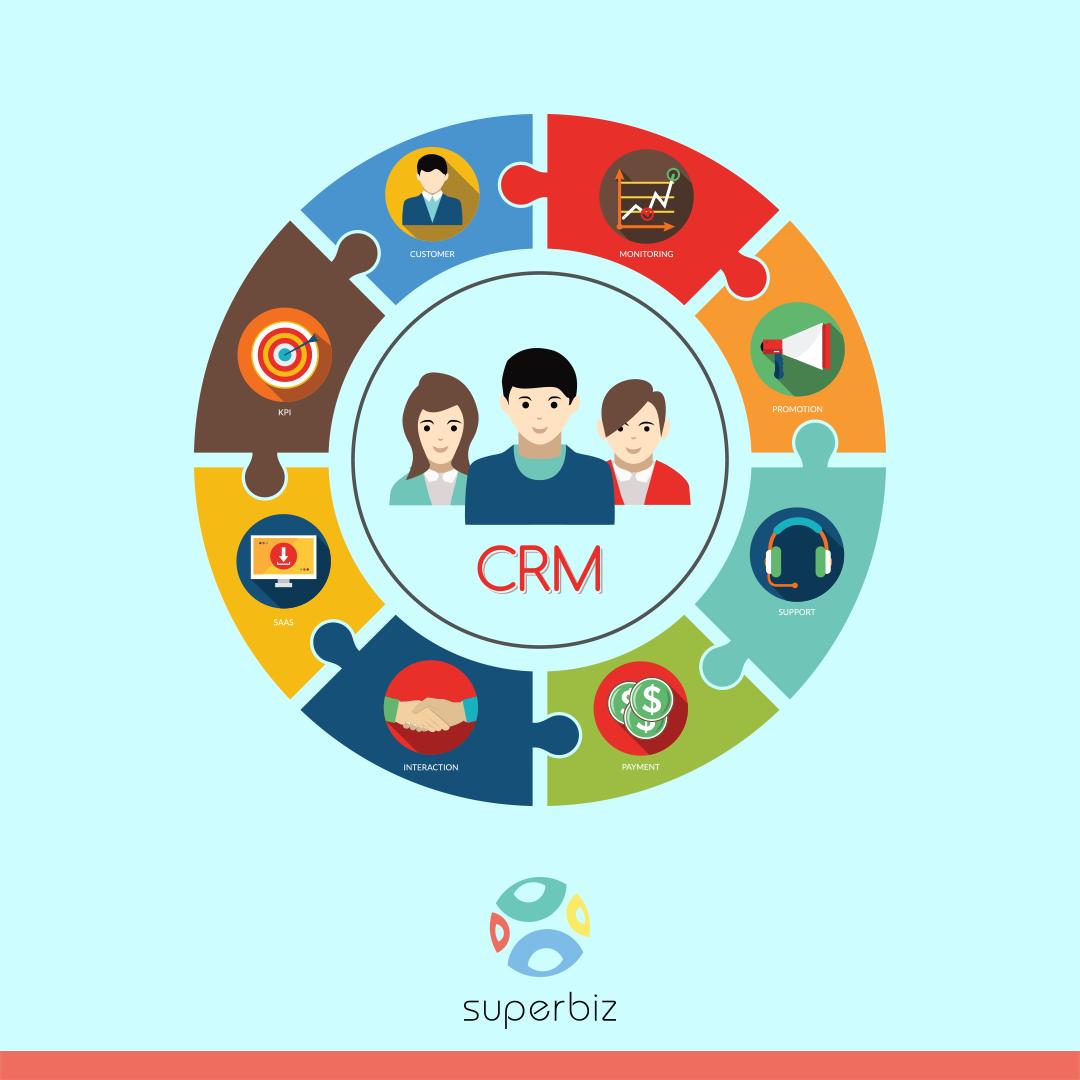 Você conversa com o seu cliente? CRM e e-mail marketing são as soluções
